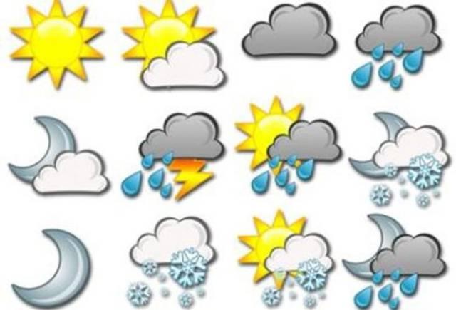 Vremea în acest sfârșit de săptămână, în ţară şi în Bucureşti