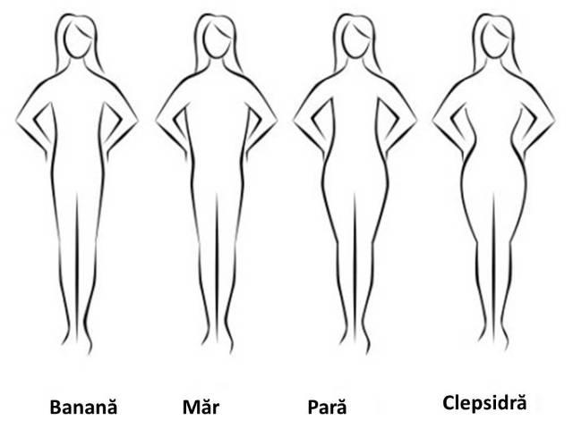 Rochia se alege după forma corpului!