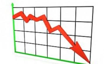 România nu a depăşit criza economică, arată oscilaţiile trimestriale ale PIB în 2012