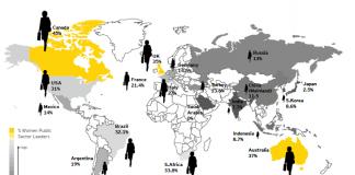E&Y: România se înscrie în tendința mondială la capitolul prezenței femeilor în sectorul public