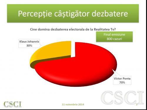 CSCI_dezbatere 2