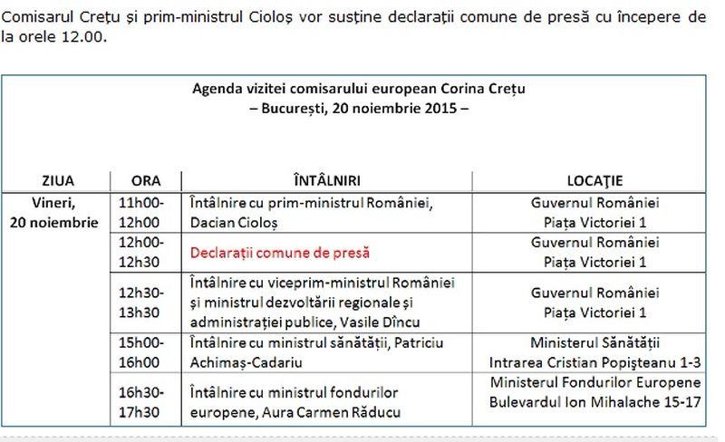 cretu_guvern_program