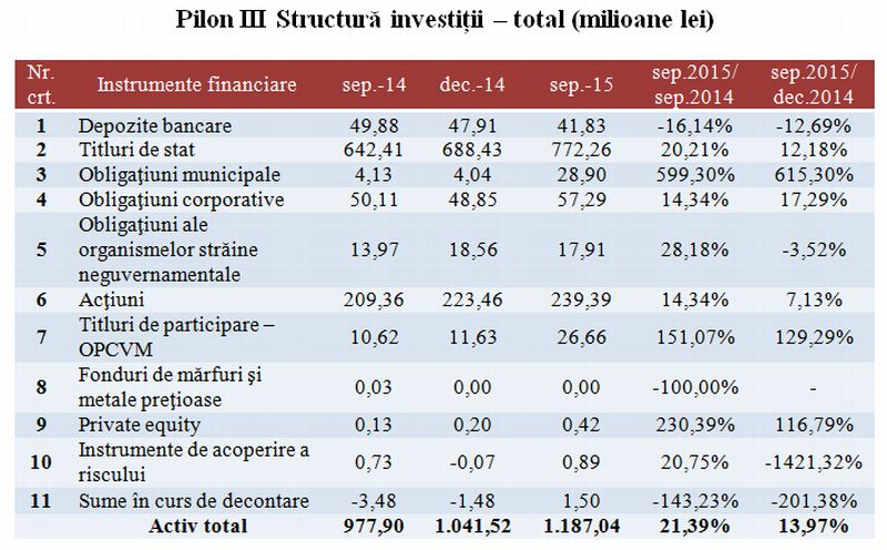 pilon3