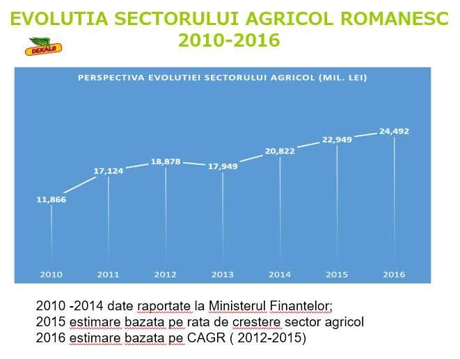 ESTIMARE_agricultura