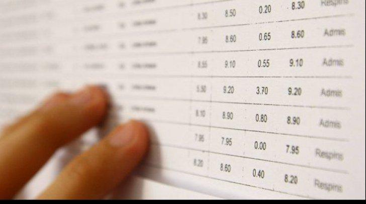 evaluarea nationala 2018, rezultate, rezultate evaluarea nationala, contestatii, contestatii evaluarea nationala